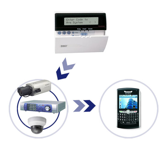 IntrusionAlarms_system